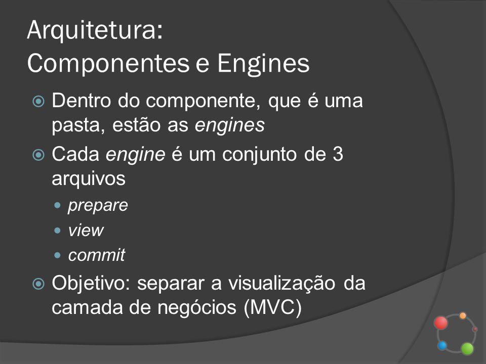 Arquitetura: Componentes e Engines Dentro do componente, que é uma pasta, estão as engines Cada engine é um conjunto de 3 arquivos prepare view commit
