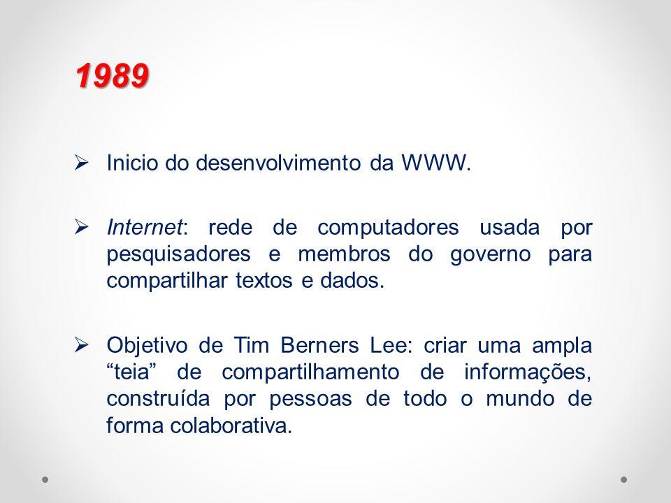 1989 Inicio do desenvolvimento da WWW. Internet: rede de computadores usada por pesquisadores e membros do governo para compartilhar textos e dados. O