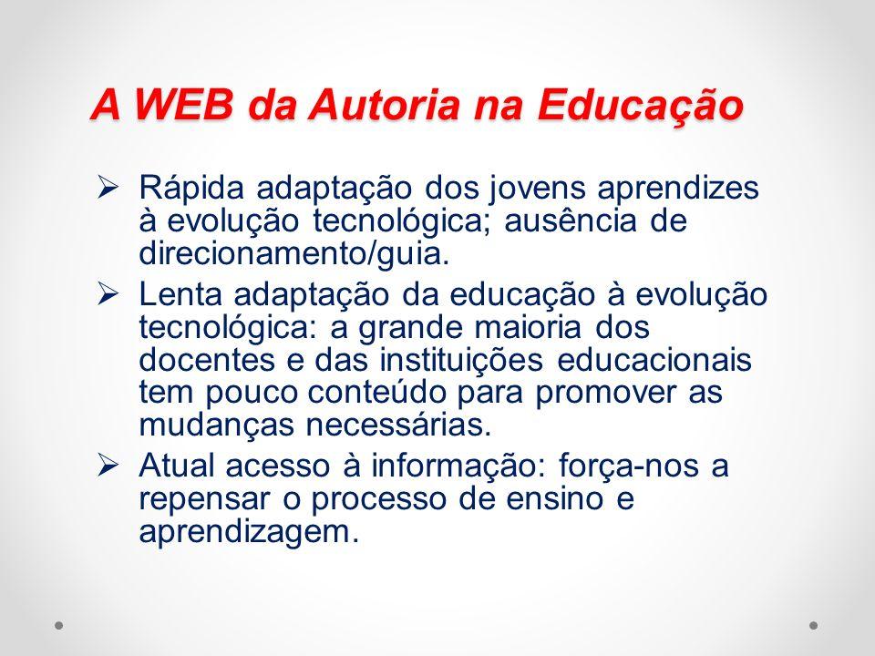 A WEB da Autoria na Educação Rápida adaptação dos jovens aprendizes à evolução tecnológica; ausência de direcionamento/guia. Lenta adaptação da educaç