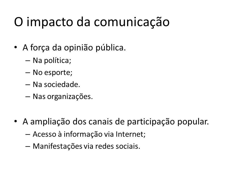 O impacto da comunicação A força da opinião pública. – Na política; – No esporte; – Na sociedade. – Nas organizações. A ampliação dos canais de partic