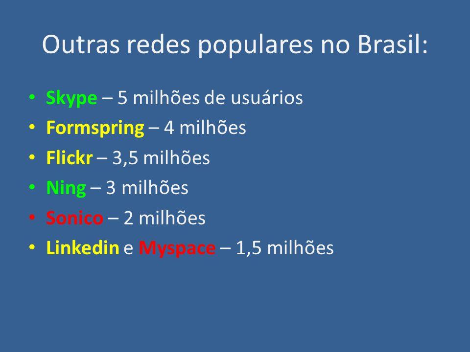 Outras redes populares no Brasil: Skype – 5 milhões de usuários Formspring – 4 milhões Flickr – 3,5 milhões Ning – 3 milhões Sonico – 2 milhões Linked