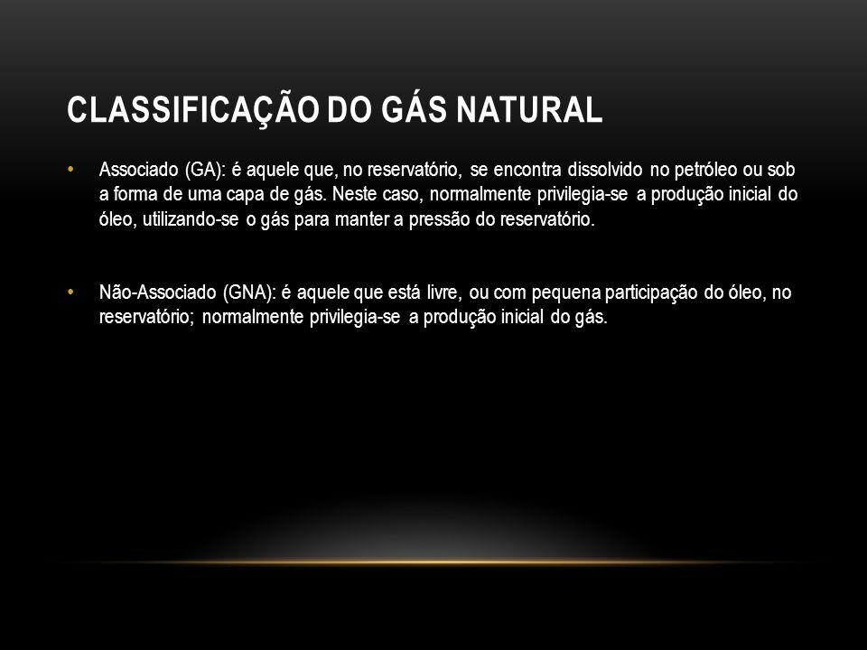 CLASSIFICAÇÃO DO GÁS NATURAL Associado (GA): é aquele que, no reservatório, se encontra dissolvido no petróleo ou sob a forma de uma capa de gás.