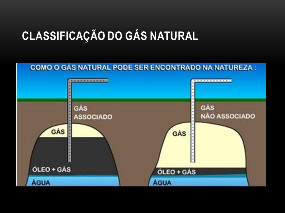 POPULAÇÃO E SOCIEDADE Diversificação da matriz energética.