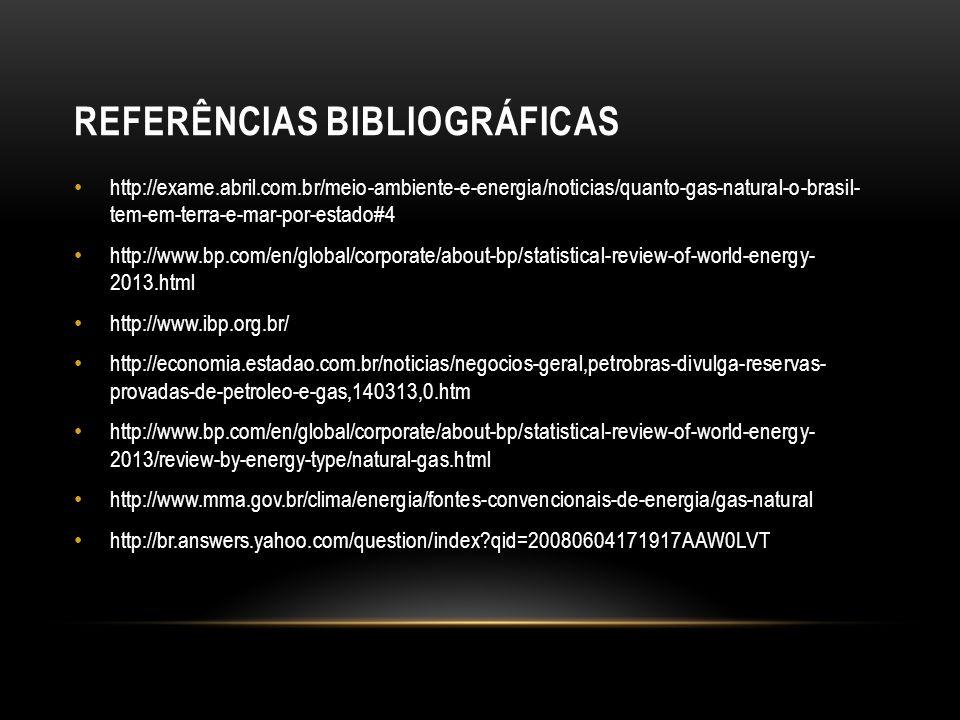 REFERÊNCIAS BIBLIOGRÁFICAS http://exame.abril.com.br/meio-ambiente-e-energia/noticias/quanto-gas-natural-o-brasil- tem-em-terra-e-mar-por-estado#4 http://www.bp.com/en/global/corporate/about-bp/statistical-review-of-world-energy- 2013.html http://www.ibp.org.br/ http://economia.estadao.com.br/noticias/negocios-geral,petrobras-divulga-reservas- provadas-de-petroleo-e-gas,140313,0.htm http://www.bp.com/en/global/corporate/about-bp/statistical-review-of-world-energy- 2013/review-by-energy-type/natural-gas.html http://www.mma.gov.br/clima/energia/fontes-convencionais-de-energia/gas-natural http://br.answers.yahoo.com/question/index?qid=20080604171917AAW0LVT