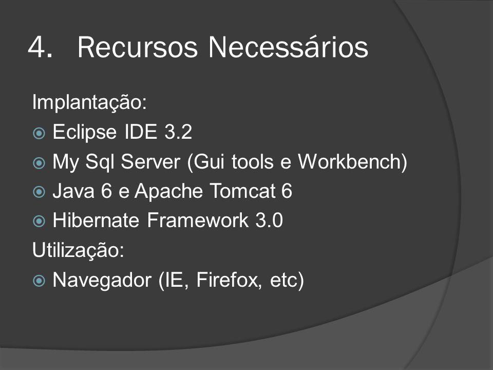 4.Recursos Necessários Implantação: Eclipse IDE 3.2 My Sql Server (Gui tools e Workbench) Java 6 e Apache Tomcat 6 Hibernate Framework 3.0 Utilização: