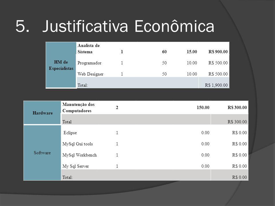 5.Justificativa Econômica Hardware Manutenção dos Computadores 2 150.00R$ 300.00 Total R$ 300.00 Software Eclipse1 0.00R$ 0.00 MySql Gui tools10.00R$