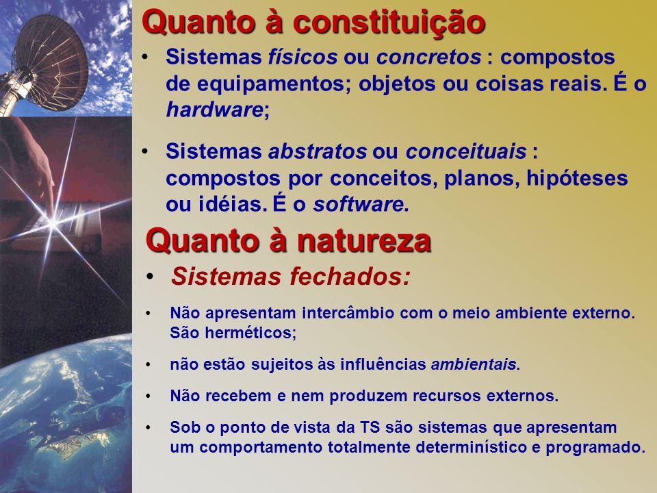 Quanto à constituição Sistemas físicos ou concretos : compostos de equipamentos; objetos ou coisas reais.