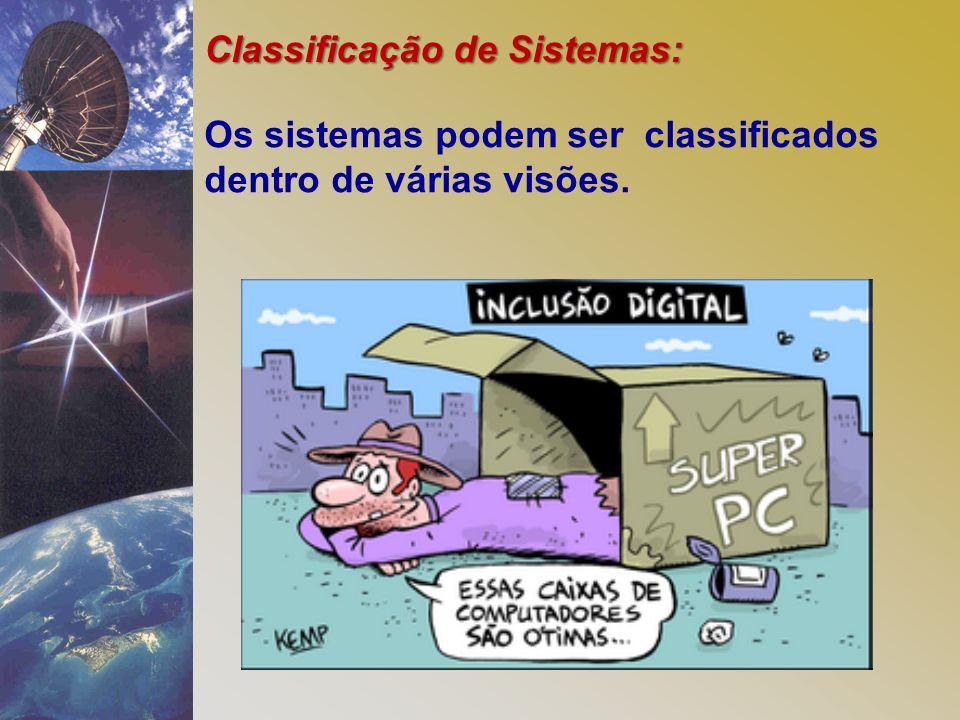 Os sistemas podem ser classificados dentro de várias visões. Classificação de Sistemas: