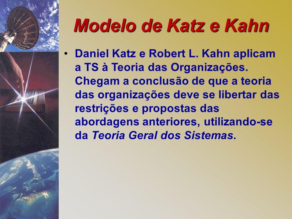 Modelo de Katz e Kahn Daniel Katz e Robert L. Kahn aplicam a TS à Teoria das Organizações. Chegam a conclusão de que a teoria das organizações deve se