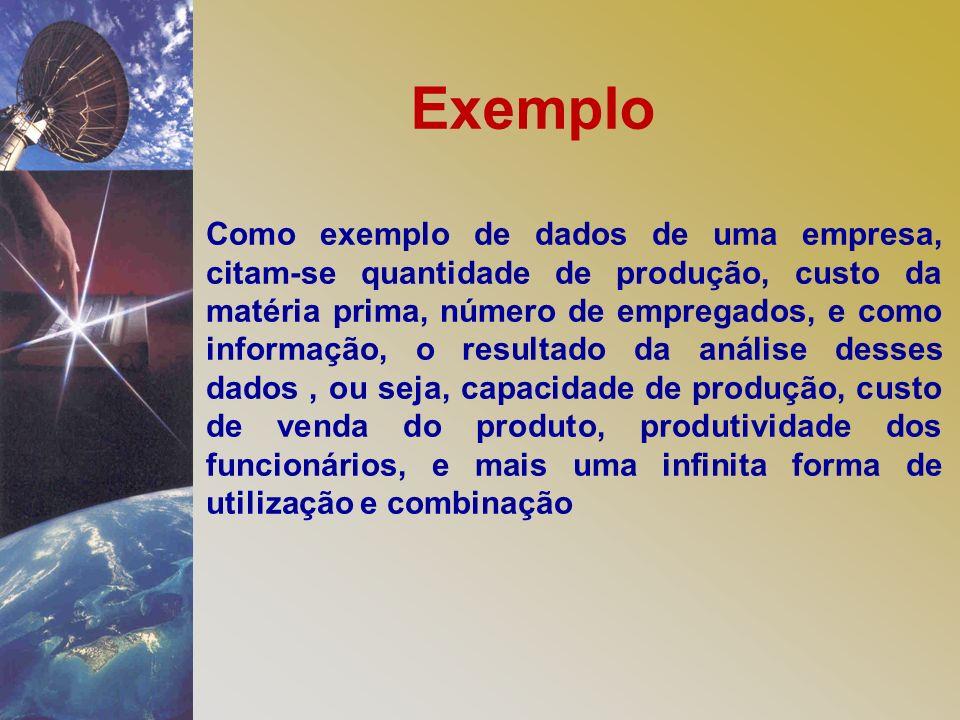 Como exemplo de dados de uma empresa, citam-se quantidade de produção, custo da matéria prima, número de empregados, e como informação, o resultado da