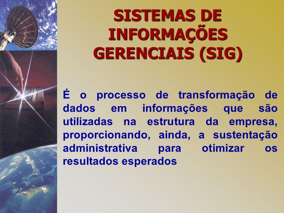 SISTEMAS DE INFORMAÇÕES GERENCIAIS (SIG) É o processo de transformação de dados em informações que são utilizadas na estrutura da empresa, proporcionando, ainda, a sustentação administrativa para otimizar os resultados esperados