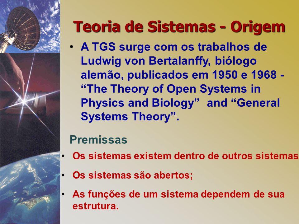 Teoria de Sistemas - Origem A TGS surge com os trabalhos de Ludwig von Bertalanffy, biólogo alemão, publicados em 1950 e 1968 - The Theory of Open Systems in Physics and Biology and General Systems Theory.