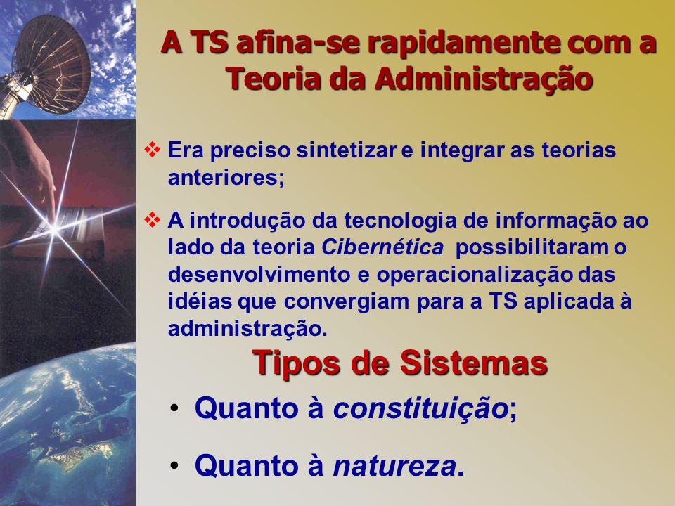 Era preciso sintetizar e integrar as teorias anteriores; A introdução da tecnologia de informação ao lado da teoria Cibernética possibilitaram o desenvolvimento e operacionalização das idéias que convergiam para a TS aplicada à administração.