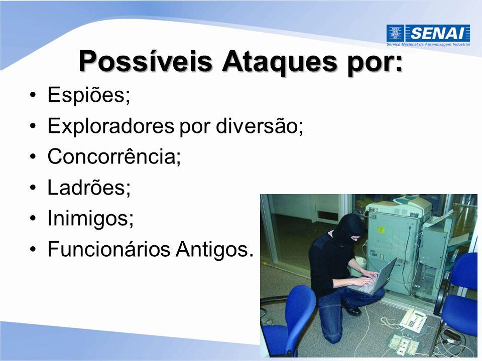 Possíveis Ataques por: Espiões; Exploradores por diversão; Concorrência; Ladrões; Inimigos; Funcionários Antigos.