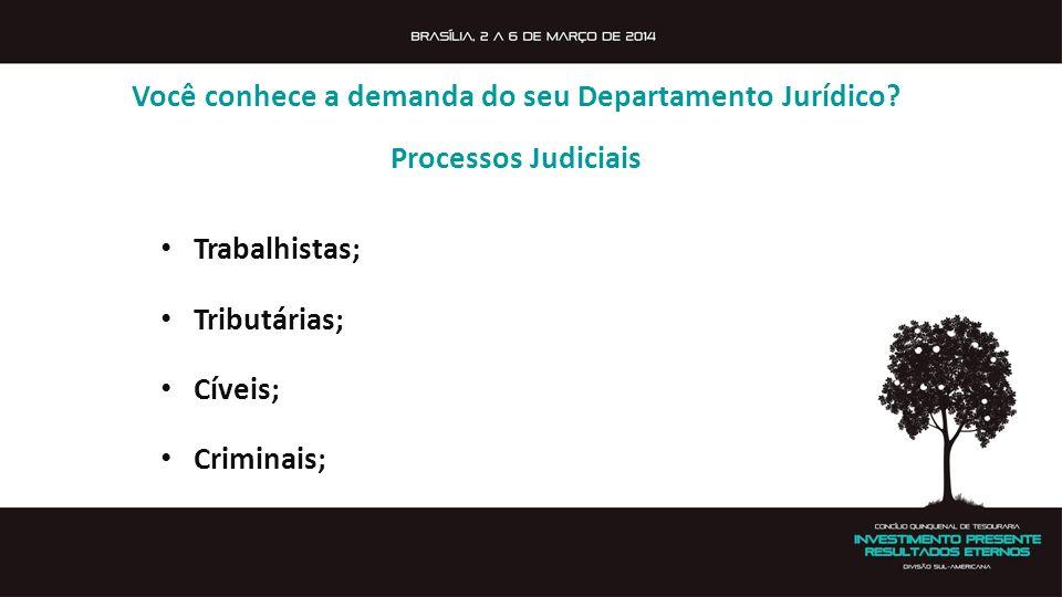 Trabalhistas; Tributárias; Cíveis; Criminais; Você conhece a demanda do seu Departamento Jurídico.