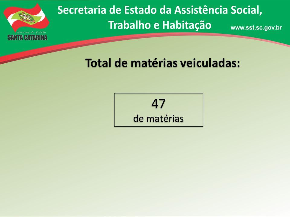 Total de matérias veiculadas: 47 de matérias 47 de matérias