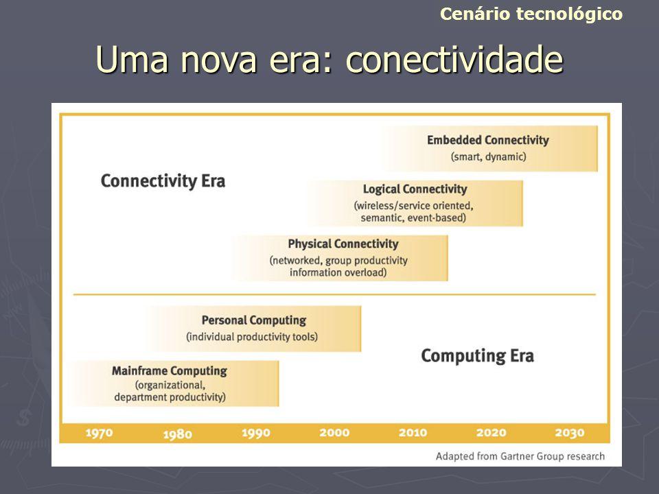 Uma nova era: conectividade Cenário tecnológico