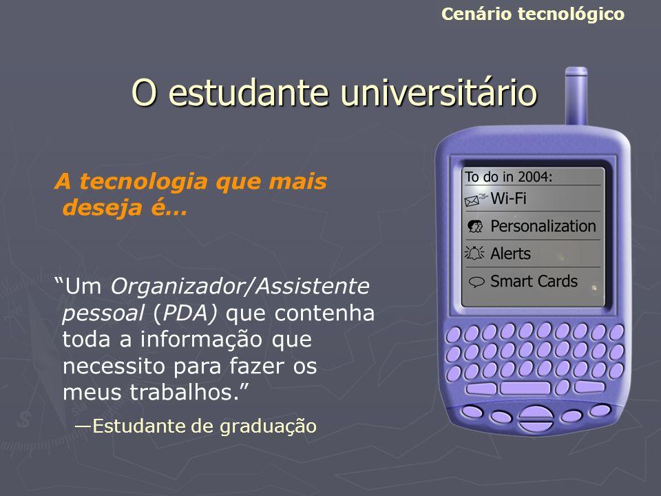 O estudante universitário Cenário tecnológico A tecnologia que mais deseja é… Um Organizador/Assistente pessoal (PDA) que contenha toda a informação q