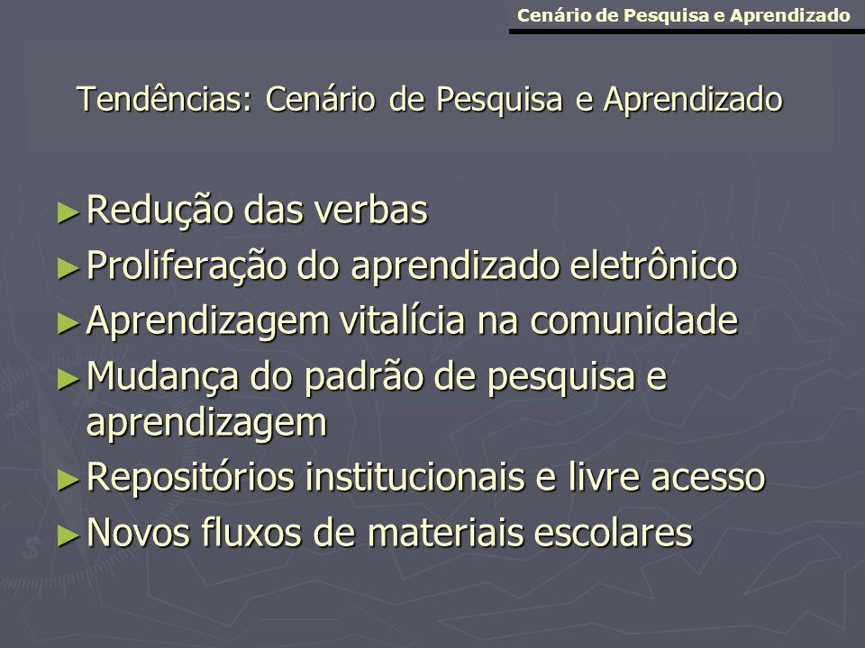 Redução das verbas Redução das verbas Proliferação do aprendizado eletrônico Proliferação do aprendizado eletrônico Aprendizagem vitalícia na comunida