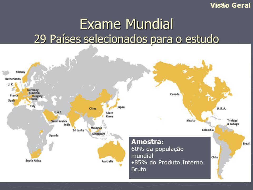 Exame Mundial 29 Países selecionados para o estudo Amostra: 60% da população mundial 85% do Produto Interno Bruto Visão Geral