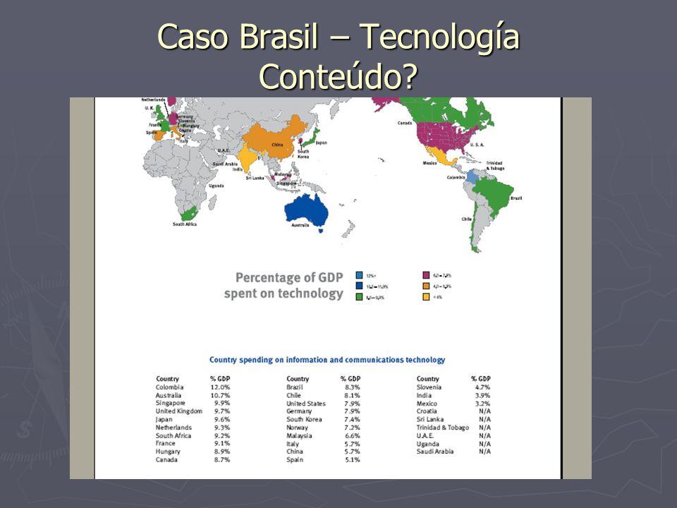 Caso Brasil – Tecnología Conteúdo?