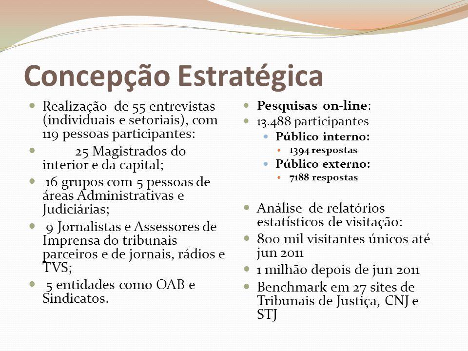 Concepção Estratégica Realização de 55 entrevistas (individuais e setoriais), com 119 pessoas participantes: 25 Magistrados do interior e da capital;