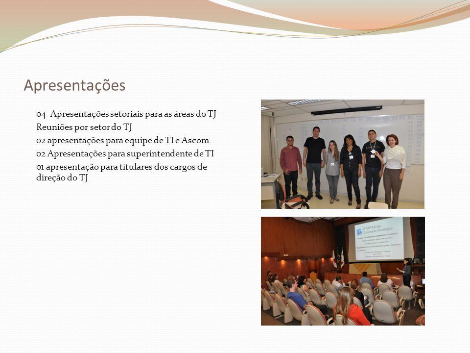 Apresentações 04 Apresentações setoriais para as áreas do TJ Reuniões por setor do TJ 02 apresentações para equipe de TI e Ascom 02 Apresentações para