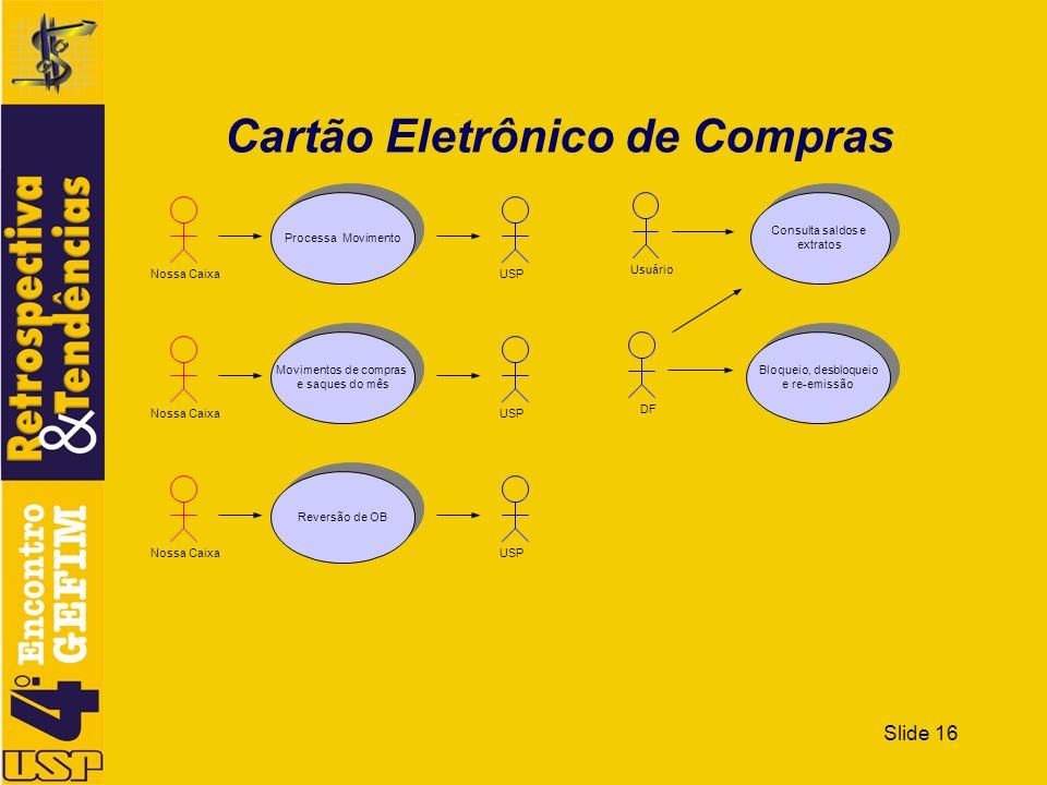 Slide 16 Cartão Eletrônico de Compras USPNossa Caixa Processa Movimento USPNossa Caixa Movimentos de compras e saques do mês Movimentos de compras e s