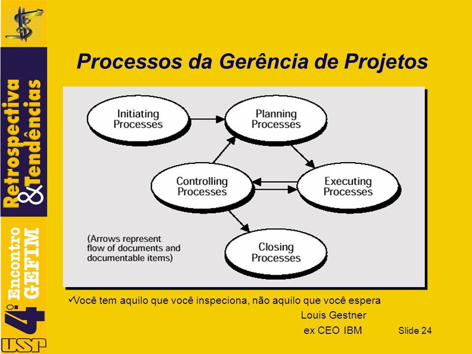 Slide 24 Processos da Gerência de Projetos Você tem aquilo que você inspeciona, não aquilo que você espera Louis Gestner ex CEO IBM Cada uma das nove
