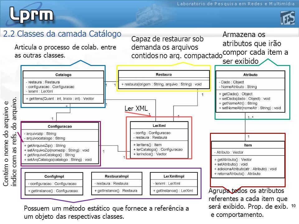 10 2.2 Classes da camada Catálogo Armazena os atributos que irão compor cada item a ser exibido Agrupa todos os atributos referentes a cada item que s