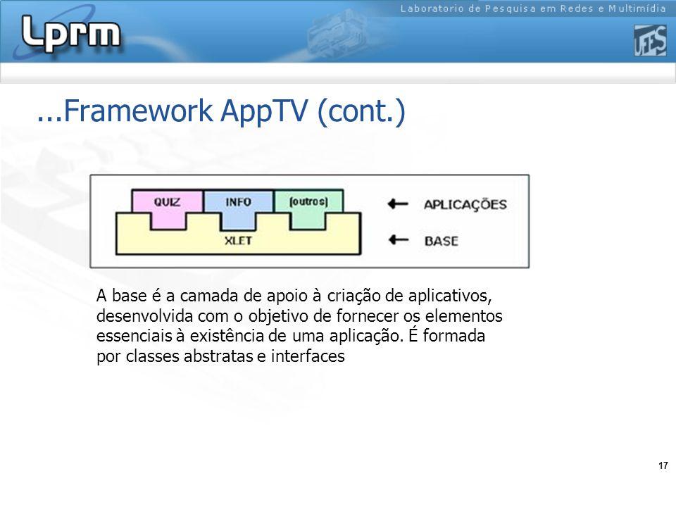 17...Framework AppTV (cont.) A base é a camada de apoio à criação de aplicativos, desenvolvida com o objetivo de fornecer os elementos essenciais à ex