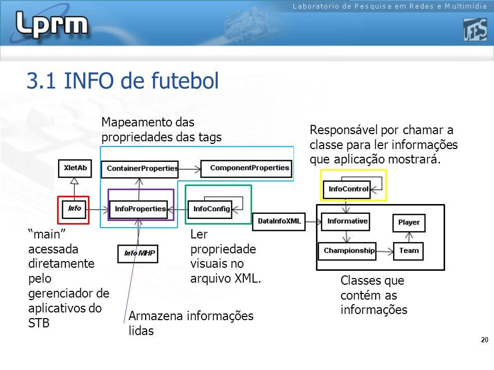 20 3.1 INFO de futebol main acessada diretamente pelo gerenciador de aplicativos do STB Classes que contém as informações Ler propriedade visuais no a
