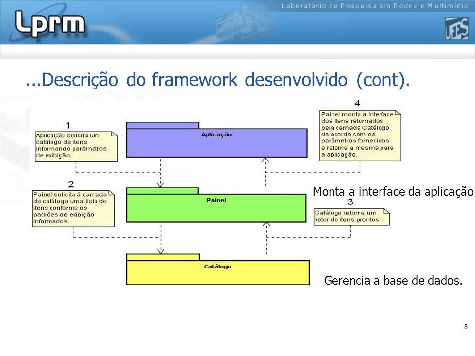8...Descrição do framework desenvolvido (cont). Gerencia a base de dados. Monta a interface da aplicação.