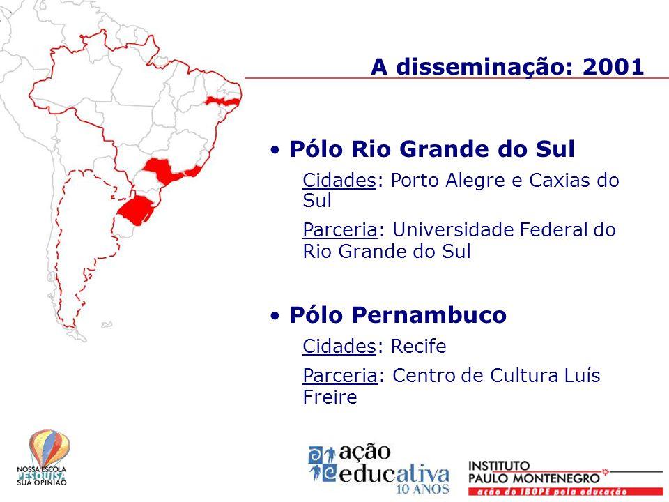 Pólo Rio Grande do Sul Cidades: Porto Alegre e Caxias do Sul Parceria: Universidade Federal do Rio Grande do Sul Pólo Pernambuco Cidades: Recife Parce