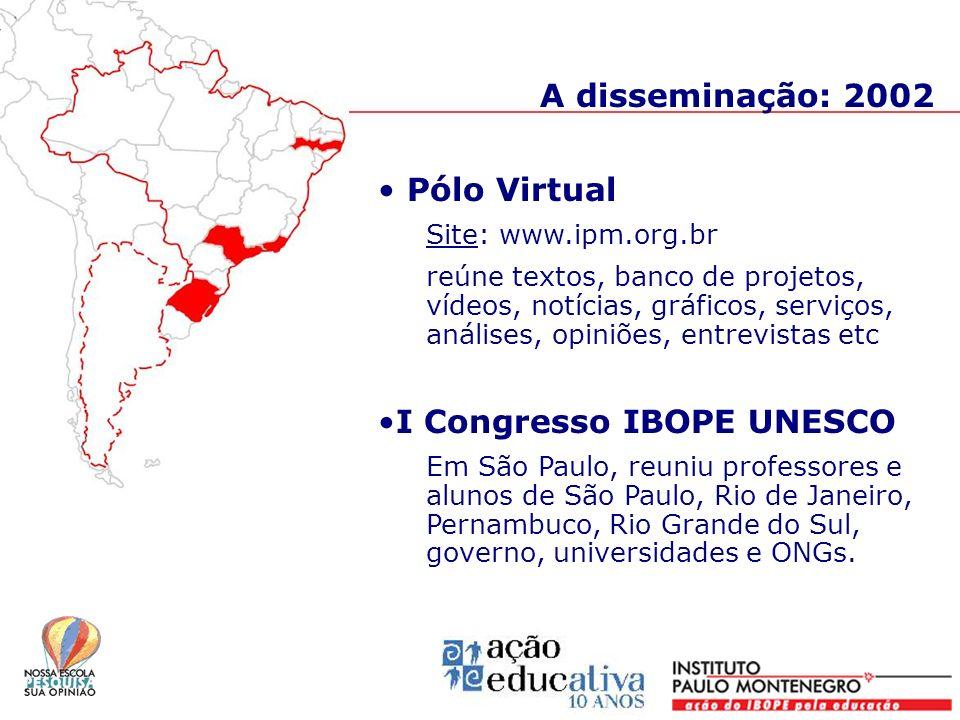 Pólo Virtual Site: www.ipm.org.br reúne textos, banco de projetos, vídeos, notícias, gráficos, serviços, análises, opiniões, entrevistas etc I Congres