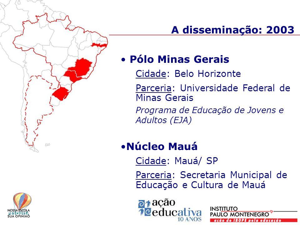Pólo Minas Gerais Cidade: Belo Horizonte Parceria: Universidade Federal de Minas Gerais Programa de Educação de Jovens e Adultos (EJA) Núcleo Mauá Cid