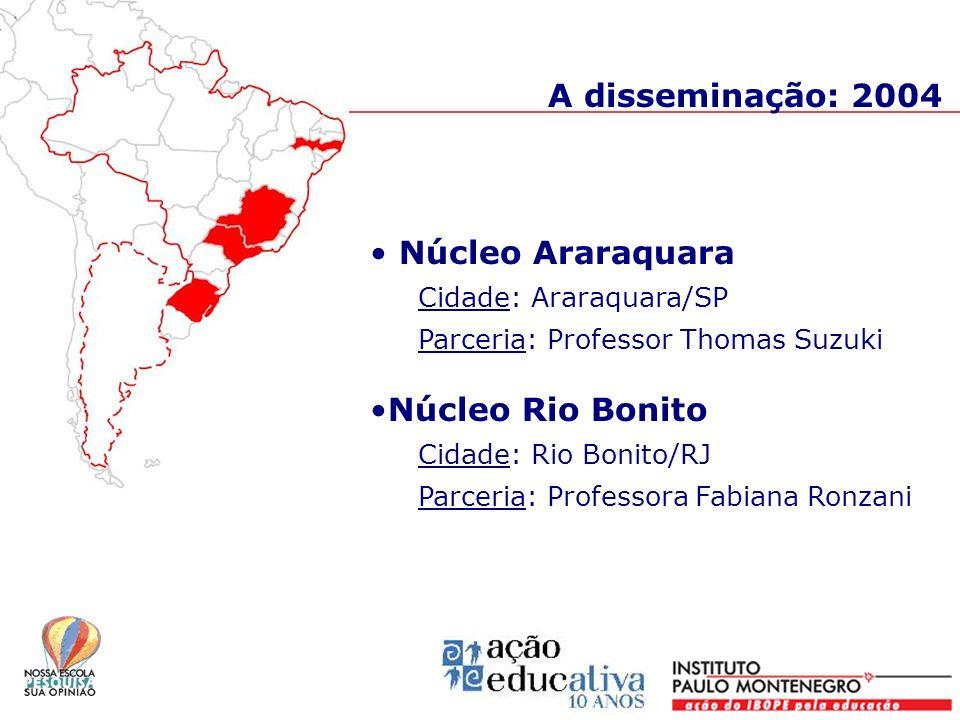 Núcleo Araraquara Cidade: Araraquara/SP Parceria: Professor Thomas Suzuki Núcleo Rio Bonito Cidade: Rio Bonito/RJ Parceria: Professora Fabiana Ronzani