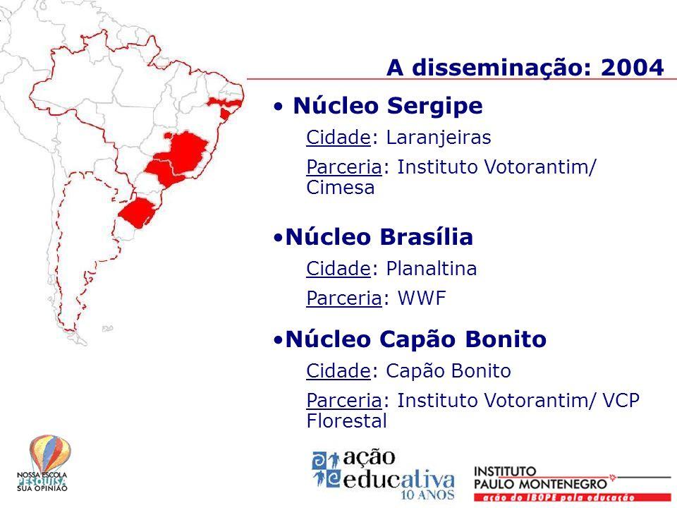 Núcleo Sergipe Cidade: Laranjeiras Parceria: Instituto Votorantim/ Cimesa Núcleo Brasília Cidade: Planaltina Parceria: WWF Núcleo Capão Bonito Cidade: