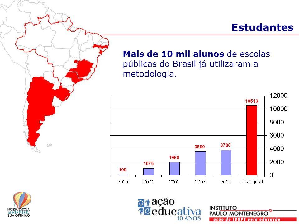 Mais de 10 mil alunos de escolas públicas do Brasil já utilizaram a metodologia. Estudantes