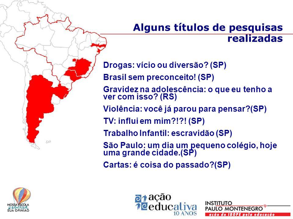 Alguns títulos de pesquisas realizadas Drogas: vício ou diversão? (SP) Brasil sem preconceito! (SP) Gravidez na adolescência: o que eu tenho a ver com