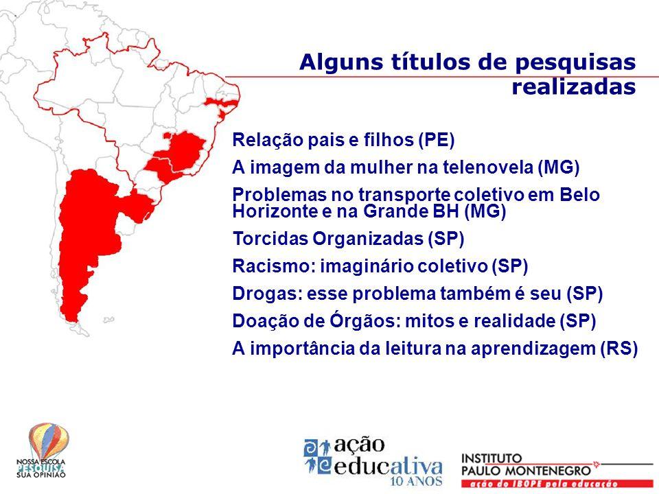 Alguns títulos de pesquisas realizadas Relação pais e filhos (PE) A imagem da mulher na telenovela (MG) Problemas no transporte coletivo em Belo Horiz