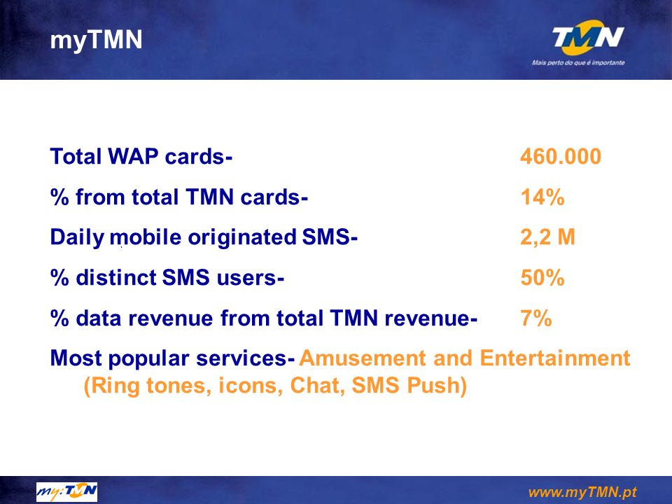 www.myTMN.pt myTMN Total WAP cards- 460.000 % from total TMN cards- 14% Daily mobile originated SMS- 2,2 M % distinct SMS users- 50% % data revenue fr