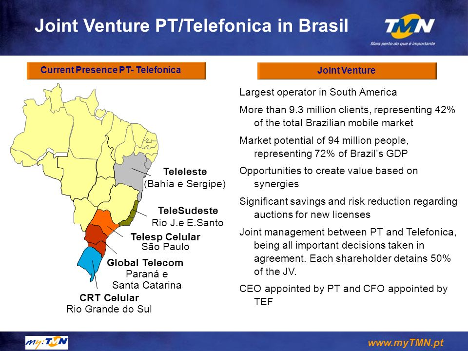 www.myTMN.pt Joint Venture PT/Telefonica in Brasil Largest operator in South America More than 9.3 million clients, representing 42% of the total Braz