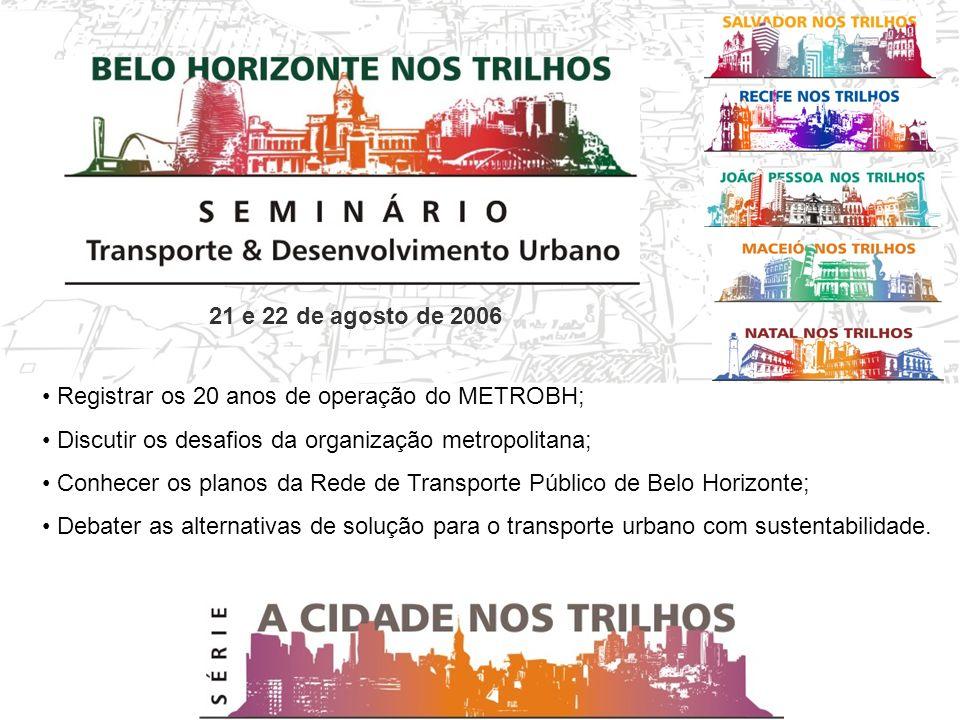 Registrar os 20 anos de operação do METROBH; Discutir os desafios da organização metropolitana; Conhecer os planos da Rede de Transporte Público de Belo Horizonte; Debater as alternativas de solução para o transporte urbano com sustentabilidade.