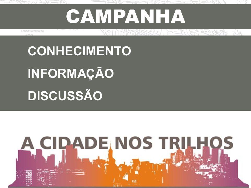 CONHECIMENTO INFORMAÇÃO DISCUSSÃO CAMPANHA