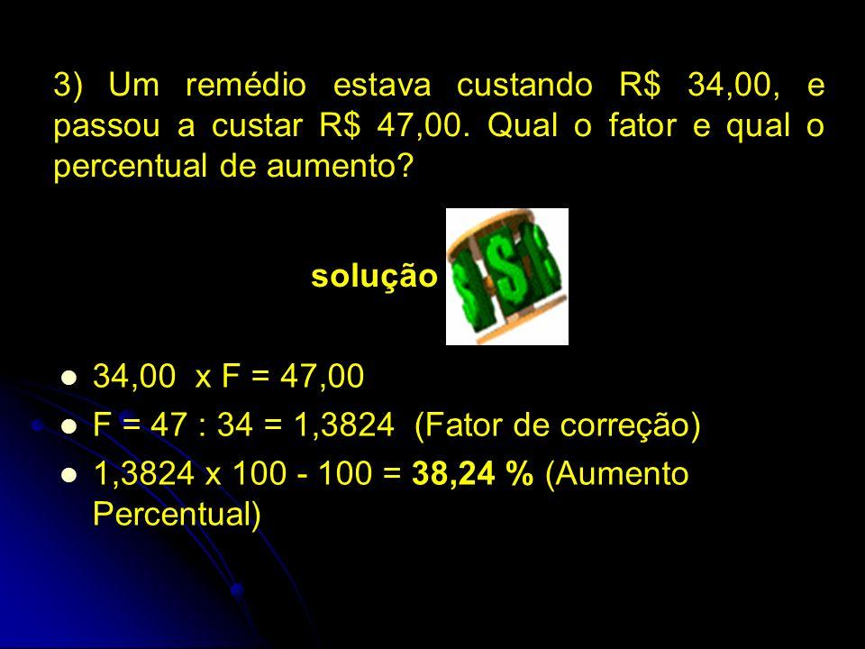 3) Um remédio estava custando R$ 34,00, e passou a custar R$ 47,00.