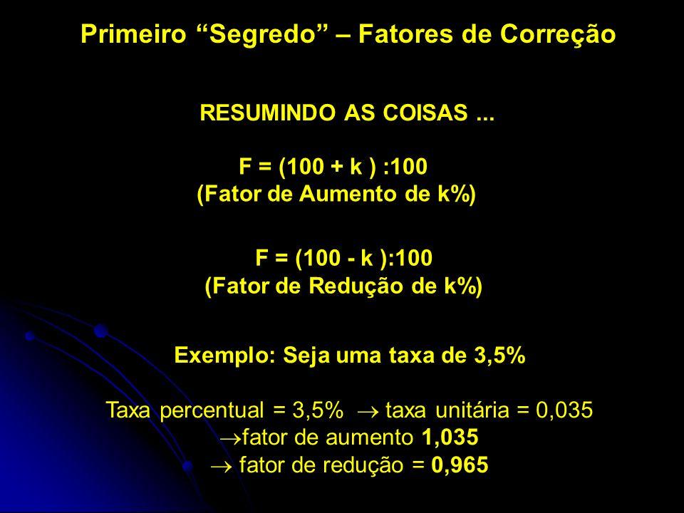 Primeiro Segredo – Fatores de Correção Exemplo: Seja uma taxa de 3,5% Taxa percentual = 3,5% taxa unitária = 0,035 fator de aumento 1,035 fator de redução = 0,965 F = (100 + k ) :100 (Fator de Aumento de k%) F = (100 - k ):100 (Fator de Redução de k%) RESUMINDO AS COISAS...