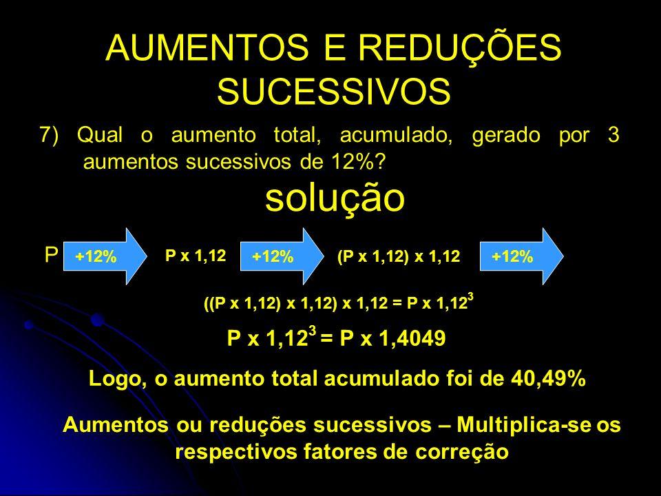 AUMENTOS E REDUÇÕES SUCESSIVOS 7) Qual o aumento total, acumulado, gerado por 3 aumentos sucessivos de 12%.
