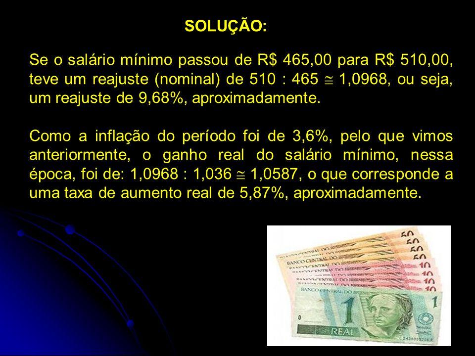 SOLUÇÃO: Se o salário mínimo passou de R$ 465,00 para R$ 510,00, teve um reajuste (nominal) de 510 : 465 1,0968, ou seja, um reajuste de 9,68%, aproximadamente.
