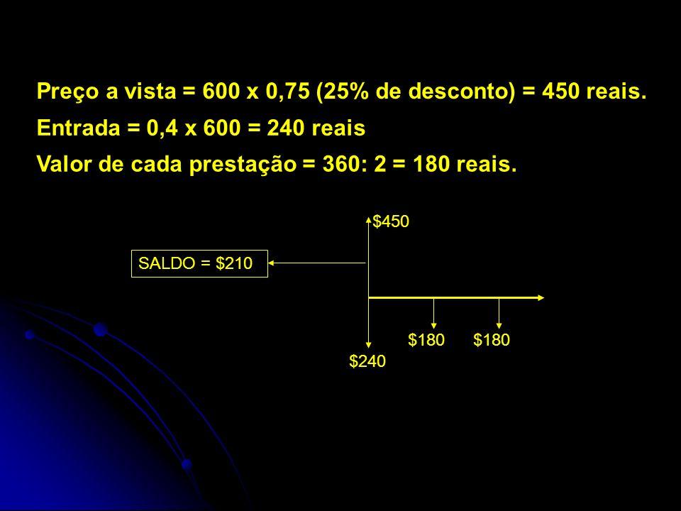 Preço a vista = 600 x 0,75 (25% de desconto) = 450 reais.